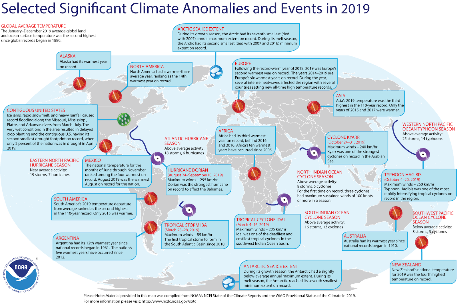 A global map showin selected significant climate anomolies and events in 2019