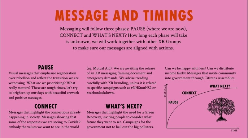 This is an image of the page Message and Timings. The writing on this page is in the section below