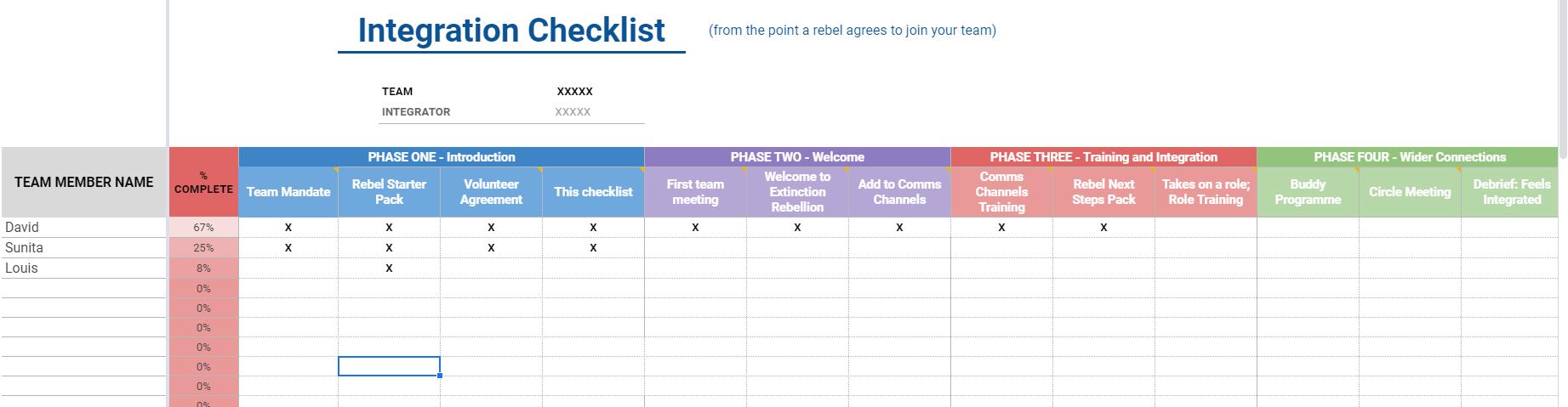 integrator-checklist.PNG
